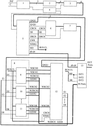 Устройство декодирования с мягкими решениями для двухступенчатого каскадного кода