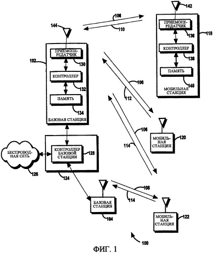 Устройство, система и способ управления обменом информацией по обратной линии связи