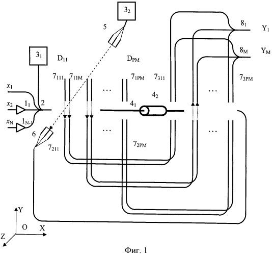 Оптическое кодирующее наноустройство