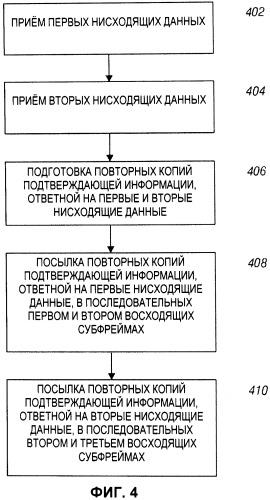 Способ предоставления подтверждающей информации посредством устройства беспроводной связи