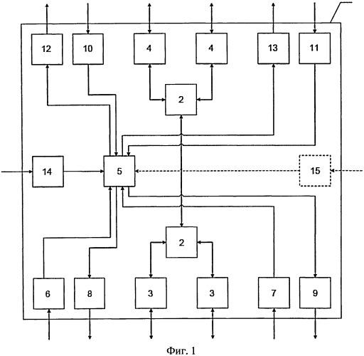 Четырехпортовое устройство резервирования для сопряжения кольцевых сетей коммуникационной сети