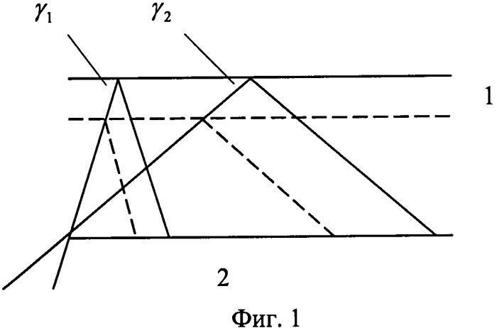 Оптико-электронный преобразователь
