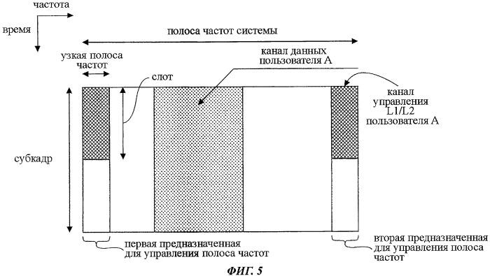 Система мобильной связи, передающее устройство, приемное устройство и способ связи