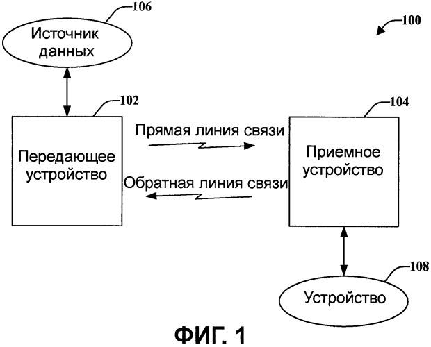 Беспроводная архитектура для традиционного проводного протокола