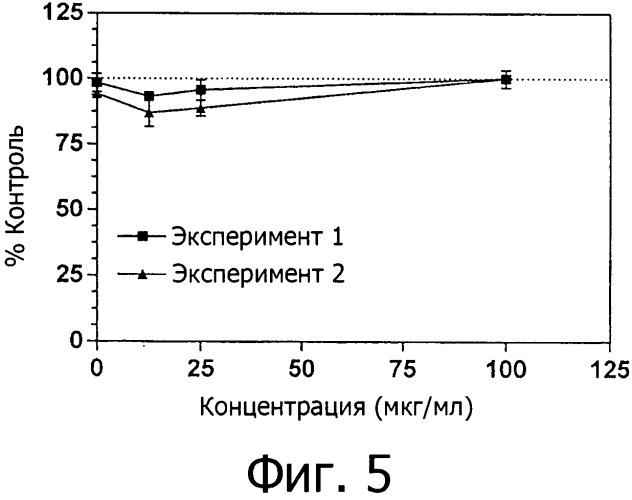 Фармацевтический препарат для лечения доброкачественной гиперплазии предстательной железы