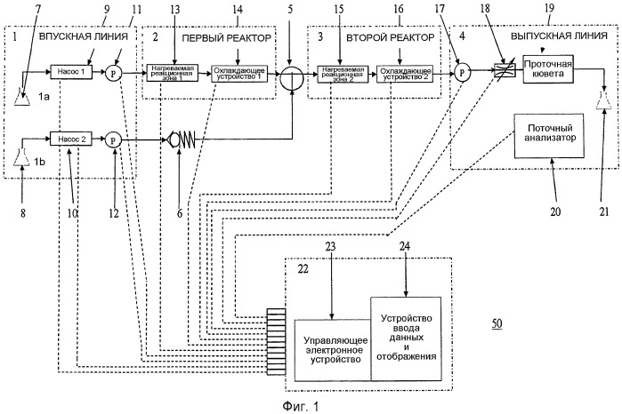 Устройство и способ для получения наночастиц в непрерывном режиме
