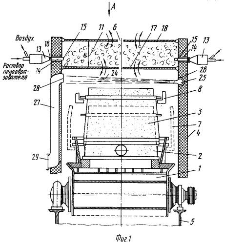 Устройство пылеподавления при выбивке литейных форм