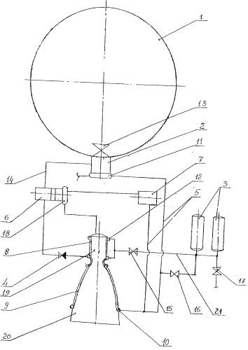 Система запуска криогенного жидкостного ракетного двигателя космического объекта