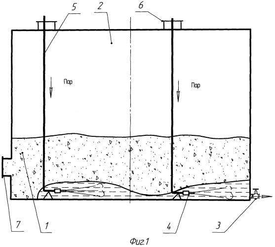 Способ выгрузки затвердевших материалов из емкости