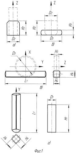 Способ получения ультрамелкозернистой заготовки лопатки гтд из титановых сплавов