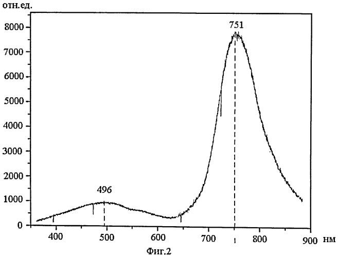 Способ получения имплантированного ионами олова кварцевого стекла