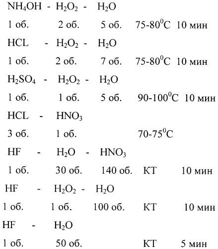 Способ очистки поверхности полупроводниковых пластин и регенерации травильных растворов