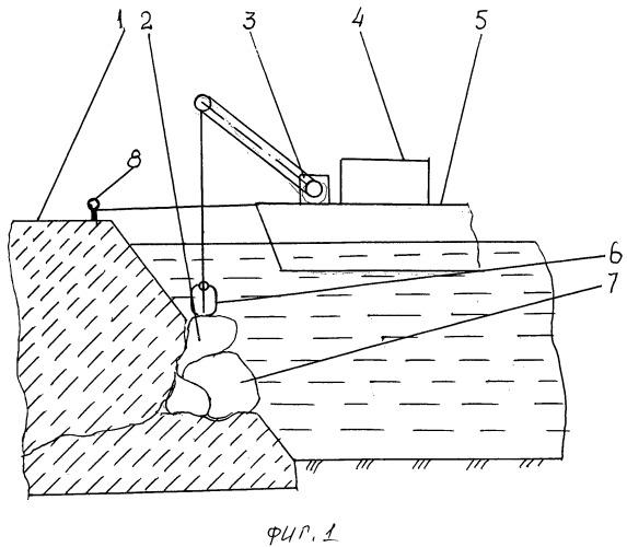 Способ герметизации разрушений в гидротехнических сооружениях под поверхностью воды