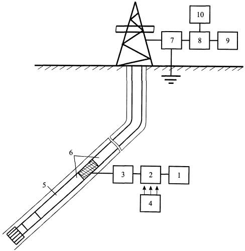 Способ передачи данных измерений бескабельной телеметрической системой в процессе бурения скважин