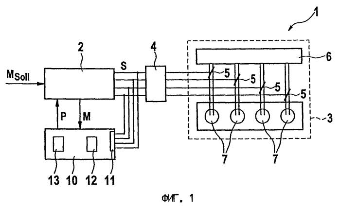 Способ и устройство для контроля блока управления двигателем