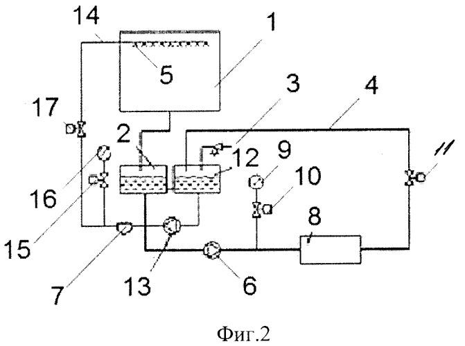 Система оборотного водоснабжения с применением градирен