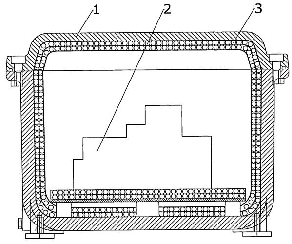 Способ ограничения взрывных воздействий и взрывонепроницаемая оболочка