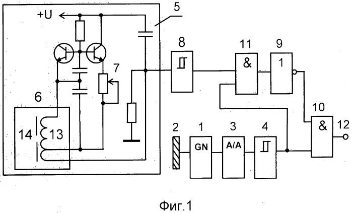 Селективный датчик контроля неметаллических изделий