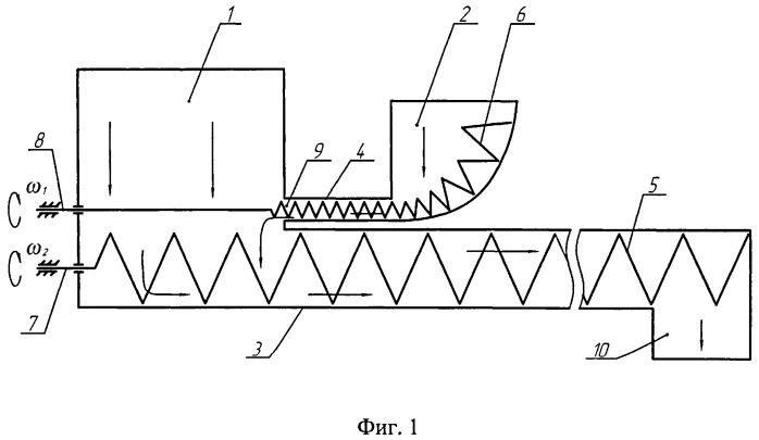 Дозатор-смеситель сыпучих материалов
