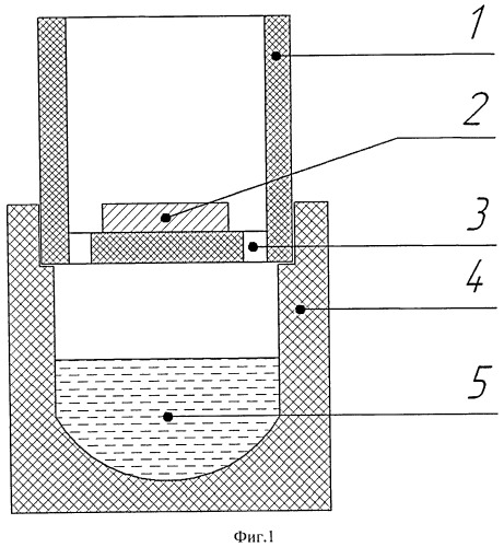 Оптический криостат