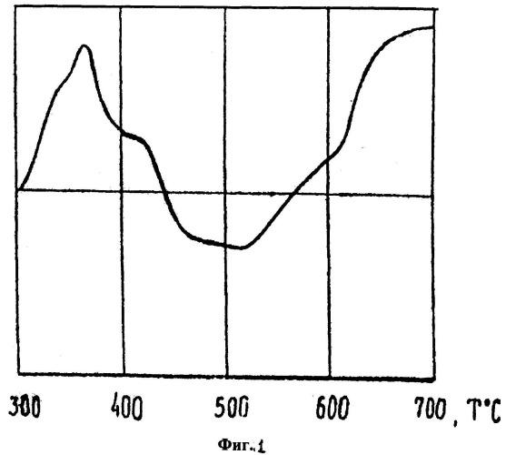 Способ определения марки вулканизированной резины