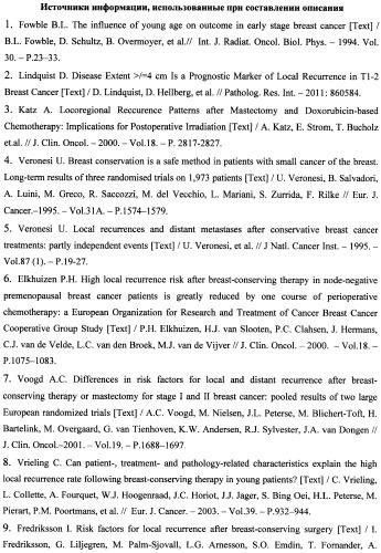 Способ прогнозирования возникновения местных рецидивов в послеоперационном рубце при уницентрическом инвазивном протоковом раке молочной железы у больных с сохраненной менструальной функцией