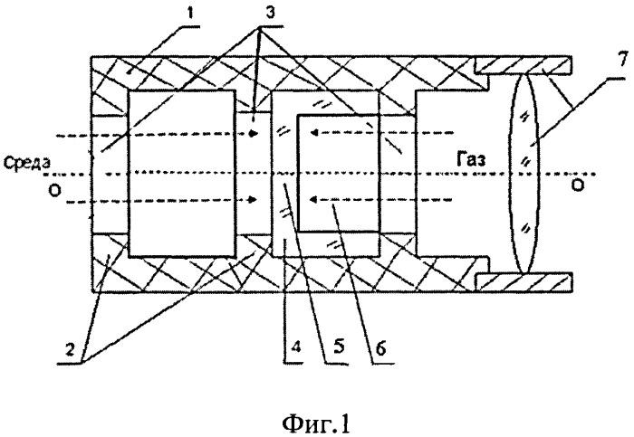 Защитная бленда для оптических приборов