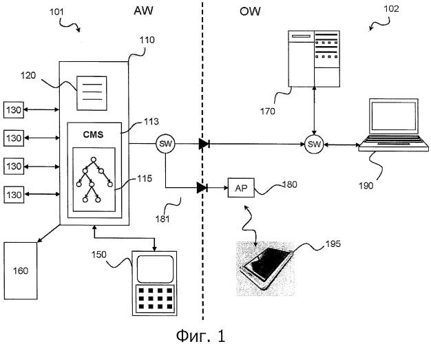 Компьютерная система технического обслуживания для самолёта