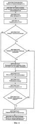 Система и способ сбора и управления профилями интернет-пользователей