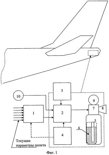 Авиационное аэрозольное устройство и способ маркирования места происшествия