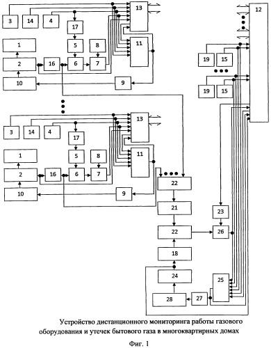 Устройство дистанционного мониторинга работы газового оборудования и утечек бытового газа в многоквартирных домах
