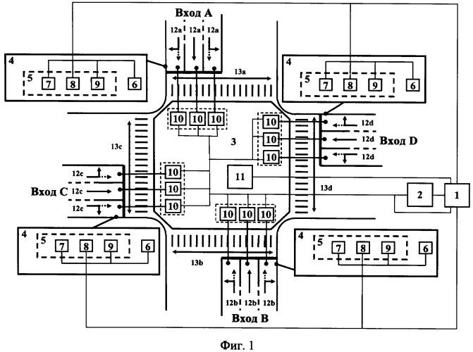 Способ регулирования движения транспортных потоков на перекрестке