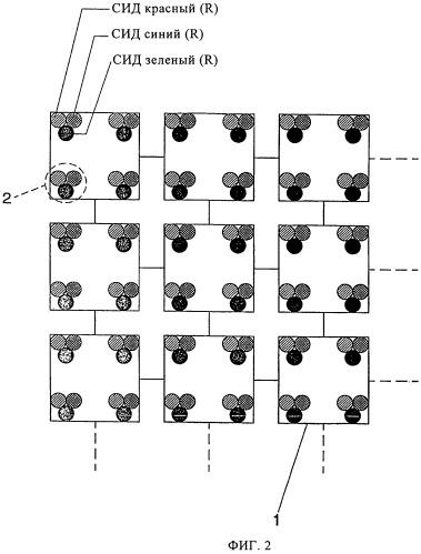 Система регуляторов тока для гибких светодиодных видеоэкранов