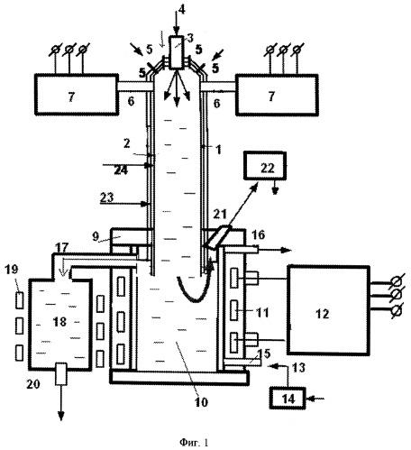 Способ переработки жидких радиоактивных отходов и устройство для его осуществления