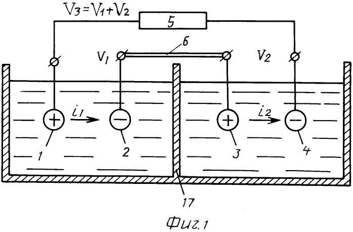 Способ формирования многоэлементных химических источников тока с общим электролитом