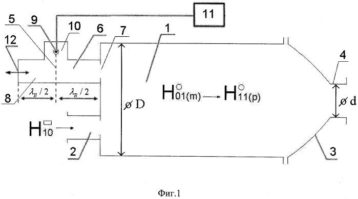 Способ формирования субнаносекундных свч импульсов и устройство для его осуществления