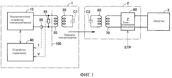 Бесконтактное оборудование снабжения электроэнергией, бесконтактное устройство приема электроэнергии и бесконтактная система снабжения электроэнергией