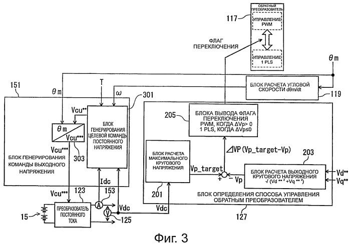 Устройство управления для электродвигателя