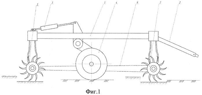 Устройство для рыхления почвы роторного типа