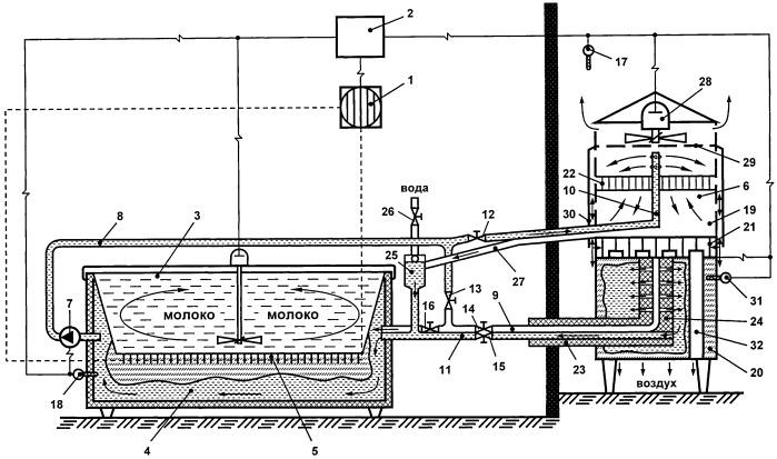Энергосберегающая аккумуляционная установка для охлаждения молока