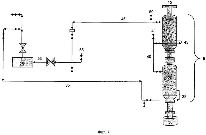Системы подачи катализатора и способы их применения