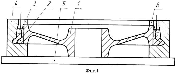 Способ восстановления обода колеса рельсовых транспортных средств