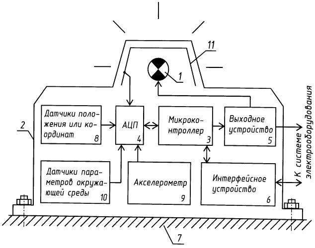 Многофункциональное устройство грузоподъемной машины