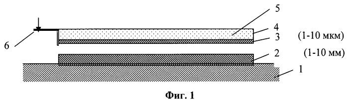 Способ изготовления смесевого взрывчатого вещества для сварки взрывом и смесевое взрывчатое вещество