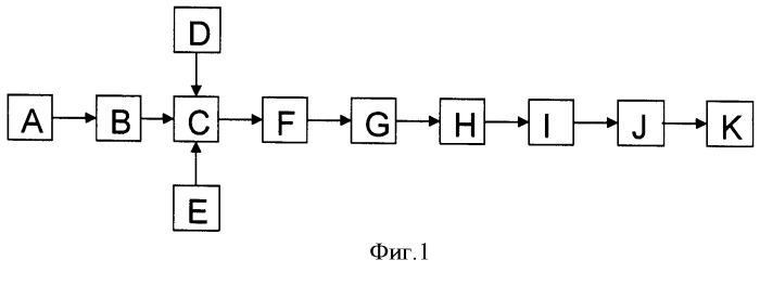 Способ осуществления процесса фишера-тропша при низком давлении