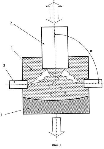 Способ электрошлакового переплава