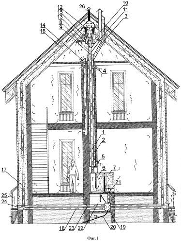 Энергоэффективное отапливаемое здание