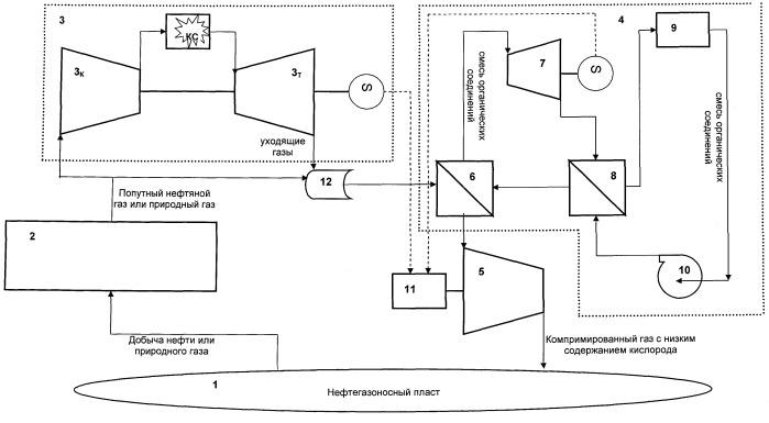 Установка для повышения нефтеотдачи пласта и утилизации тепла уходящих газов газотурбинной установки предприятия нефтедобывающей промышленности