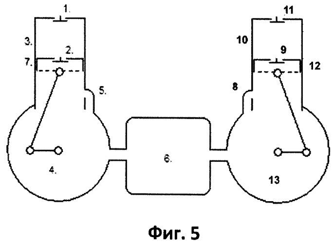 Изотермический способ компрессии