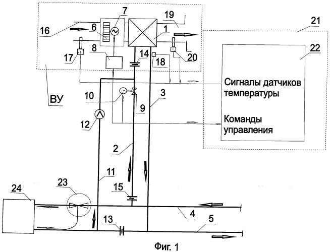 Система управления приточной вентиляционной установкой с переключателем на режим экономичного теплопотребления